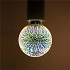 LED izzók