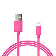 mfi gecertificeerde USB-kabel sync laadkabel voor iPhone 7 6s plus se 5s ipad 1m ppid146643-0073
