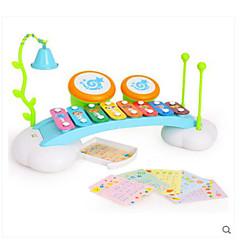 Brinquedos Circular