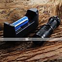 halpa Taskulamput-300 lm LED taskulamput LED Tila Vedenkestävä / Säädettävä fokus