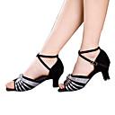 cheap Modern Shoes-Women's Latin Shoes Sparkling Glitter / Paillette / Synthetic Sandal / Heel / Sneaker Sequin / Appliques / Sparkling Glitter Cuban Heel