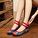 cheap Women's Flats-Women's Shoes Fabric Spring / Summer Comfort / Espadrilles / Embroidered Shoes Flats Walking Shoes Flat Heel Round Toe Buckle / Flower
