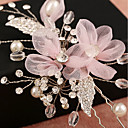 cheap Jewelry Sets-Tulle / Imitation Pearl / Rhinestone Flowers / Headwear / Hair Clip with Floral 1pc Wedding / Special Occasion / Birthday Headpiece