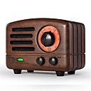 cheap Speakers-MAO KING MW-2 FM Portable Radio FM Radio / Built in out Speaker World Receiver Coffee