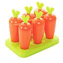 preiswerte Backformen-Backwerkzeuge ABS + PC Kreative Küche Gadget / Heimwerken Eis / Eis am Stiel Dessert-Werkzeuge 1pc