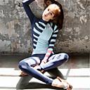 ieftine Neopren, Costume de scafandru & Bluză Protecție-Pentru femei Costum Scufundări din Piele Uscare rapidă, Compresie Terilenă Corp Plin Costume de Baie Costum de plajă Costume de Baie Fermoar Spate Înot / Sporturi Acvatice / Placă Bodyboard
