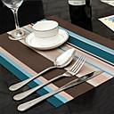 halpa Pöytäliinat-Nykyaikainen PVC Neliö Placemats Patterned Tarttumaton / Kulumaton / Särkymättömät Pöytäkoristeet 1 pcs