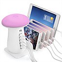 billige LED-lamper-YWXLIGHT® LED Night Light Varm hvit / Kjølig hvit AC- Drevet Berør sensoren / Med USB-port / Bedside