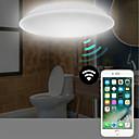 preiswerte Pendelleuchten-BRELONG® Einbauleuchten Raumbeleuchtung Augenschutz, Abblendbar, LED 220v