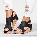 ราคาถูก รองเท้าแตะผู้หญิง-สำหรับผู้หญิง PU ฤดูร้อน รองเท้าแตะ รองเท้าส้นตึก สีดำ / ผ้าขนสัตว์สีธรรมชาติ / สีน้ำตาล