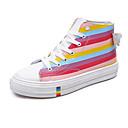 povoljno Dječje tenisice-Žene Sneakers Creepersice Platno Proljeće & Jesen Pink