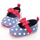 זול Kids' Flats-בנות צעדים ראשונים קנבס שטוחות תינוקות (0-9m) / פעוט (9m-4ys) כחול / אדום כהה אביב / קיץ