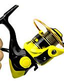 halpa iPhone kotelot-Hyrräkelat / Pyörökelat 5.2:1 Välityssuhde+13 Kuulalaakerit käsi Suunta exchangable Merikalastus / Uistelu ja venekalastus - WR1000