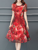 cheap Women's Dresses-Women's Plus Size Going out Sophisticated Slim Sheath Dress - Floral Red, Print