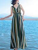 levne Dámské šaty-Dámské Plážové Swing Šaty - Proužky Barevné bloky, Volná záda Maxi Lodičkový