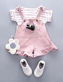 cheap Baby Girls' Clothing Sets-Baby Girls' Street chic Daily Striped Short Sleeve Regular Polyester Clothing Set Black / Toddler