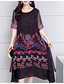 ieftine Dresses For Date-Pentru femei Mărime Plus Size Chinoiserie Mătase / Bumbac Tunică Rochie - Imprimeu, Floral Midi