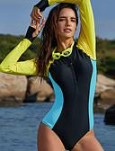 halpa Märkäpuvut, sukelluspuvut ja suoja-asut-Delamon Naisten Uimapuku Uima-asut Kokopuku UV-aurinkosuojaus Nopea kuivuminen Pitkähihainen Uinti Patchwork Kevät Kesä / Elastinen