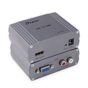 VGA 2RCA コンバーター, VGA 2RCA to HDMI 1.4 コンバーター メス―メス 1080P