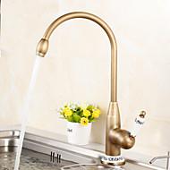 Centerset Antique Brass Kitchen Faucet