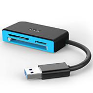 baratos Cartões de Memória-SSK Compact Flash SD / SDHC / SDXC MicroSD / MicroSDHC / MicroSDXC / TF USB 3.0 Leitor de cartão