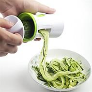 1 τμχ Αποφλοιωτή & τρίφτης For για Φρούτα για λαχανικών Για μαγειρικά σκεύη Πλαστικό Ανοξείδωτο ατσάλιΥψηλή ποιότητα Δημιουργική Κουζίνα