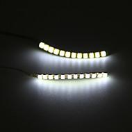 1 คู่ อื่นๆ Gadgets LED แบตเตอรี่ ตกแต่ง นาฬิกา LED สมัยใหม่/ร่วมสมัย