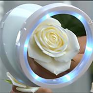 billiga Sminktillbehör-Sminkspegel Smink 1 pcs Annat material Rund Kosmetisk Skötselprodukter