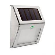 billiga Belysning-YWXLIGHT® 1st 2W Vägglampa Sol Vattentät Ljusstyrning Utomhusbelysning Varmvit Kallvit DC3.7V