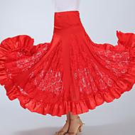 Ρούχα χορού
