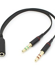 Dual 3.5mm Male to Single Female Headphone Microphone Audio Splitter Cable for Cell Phone & Tablet & Laptop