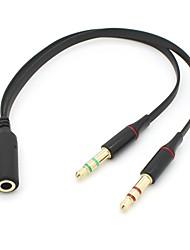 Недорогие -двойной 3,5 мм мужчин и одной женщины наушников микрофон Audio Splitter кабель для мобильного телефона& таблетка& портативный компьютер