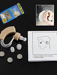 Недорогие -новый лучший слуховые аппарат за ухо усилитель звука аудифон регулируемым тоном