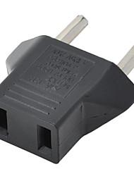 Ηλεκτρικές Πρίζες