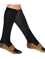 Juoksulakit, -sukat ja käsiv...
