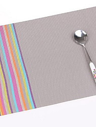 Quick-drying Washing Rainbow Placemat PVC Insulation Pad Hotel