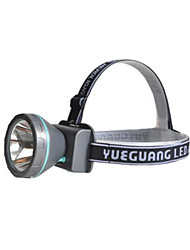 Headlamps LED 240 Lumens 1 Mode LED Rechargeable for Camping/Hiking/Caving Everyday Use