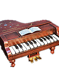 Musikk Handlingsfigurer
