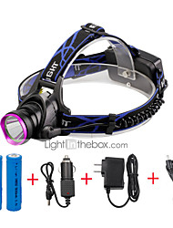 U'King Headlamps Headlight LED 2000 lm 3 Mode Cree XM-L T6 Adjustable Focus Compact Size Easy Carrying High Power Multifunction Zoomable