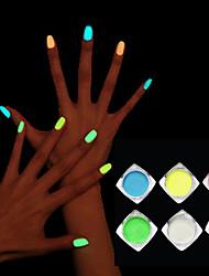 1box Nail Glitter Luminous Nail Polish High Brightness Powder Fluorescent Paint Phototherapy Nail Art