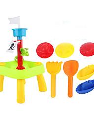 Недорогие -Игрушки для пляжа Песочные часы Игрушечные машинки Пляжные игрушки Игрушки Игрушки Праздник Оригинальные Веселье Большой размер Мальчики
