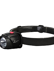 cheap -YAGE Headlamps Headlight LED 180 lm 2 Mode LED with Battery and Adapter Rechargeable Dimmable Small Size Easy Carrying