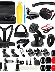 Sportcamera's & GoPro-access...