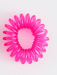 cheap -Hair Ties Candy Color Elasticity Korean Headwear Accessories Headbands