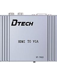 abordables -HDMI 1.4 Convertidor, HDMI 1.4 to VGA 2RCA Convertidor Hembra - Hembra