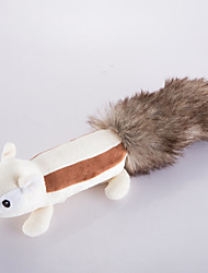 cheap -Dog Toy Pet Toys Plush Toy Squeaking Toy Cute Squeak / Squeaking Squirrel Squirrel Faux Fur For Pets