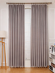 cheap -Rod Pocket Grommet Top Tab Top Double Pleat Curtain Formal Casual Modern , Jacquard Lattice Bedroom Polyester Blend Material Curtains