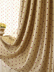 cheap -Rod Pocket Grommet Top Tab Top Double Pleat Pencil Pleat Curtain Kids and Teen, Jacquard Polka Dot Bedroom Polyester Blend Material