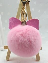 cheap -Women's Fur Bag Accessory For Handbag for Casual 8