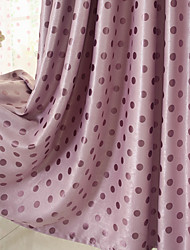 cheap -Rod Pocket Grommet Top Tab Top Double Pleat Pencil Pleat Curtain Kids and Teen, Yarn Dyed Polka Dot Bedroom Polyester Blend Material